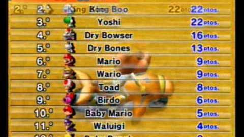 Mario Kart Wii Copa Champiñon Espejo