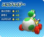 MKAGPDX Screenshot Egg Rider