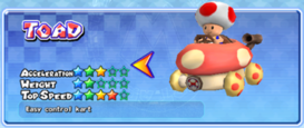 MKAGP2 Screenshot Toad Spezialkart