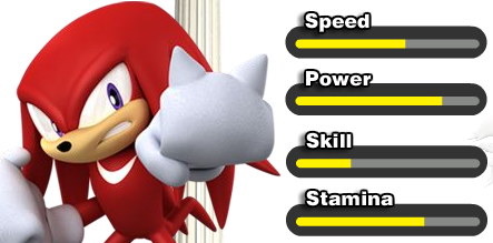 Knuckles-Stats