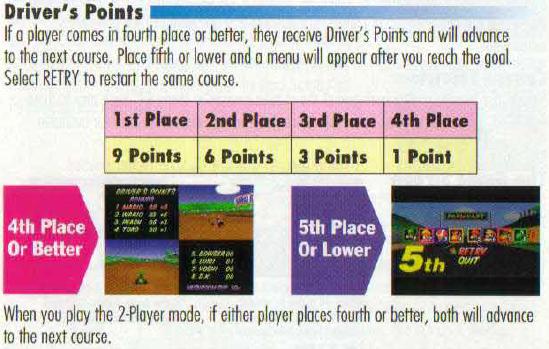 Driver S Points Mario Kart Racing Wiki Fandom