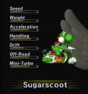 Sugarscoot (Yoshi)