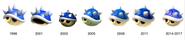 Wingless Spiny Shell Timeline