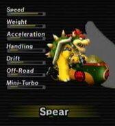 Bowser spear
