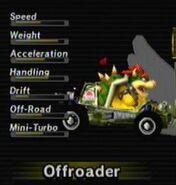Offroader