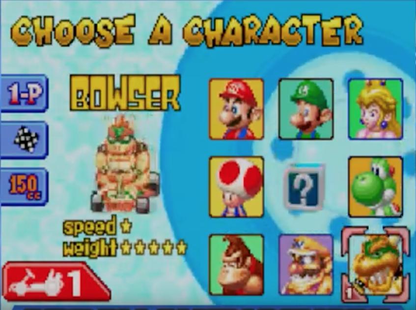 Characters Mario Kart Racing Wiki Fandom