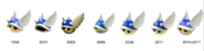 Winged Spiny Shell Timeline