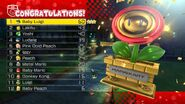 Flower Cup (Mario Kart 8)