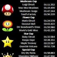 Race Tracks Mario Kart Wii Wiki Fandom