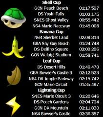 Retro And Wii Cups Mario Kart Wii Wiki Fandom