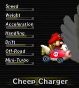 Cheep Charger Mario Kart Wii Wiki Fandom