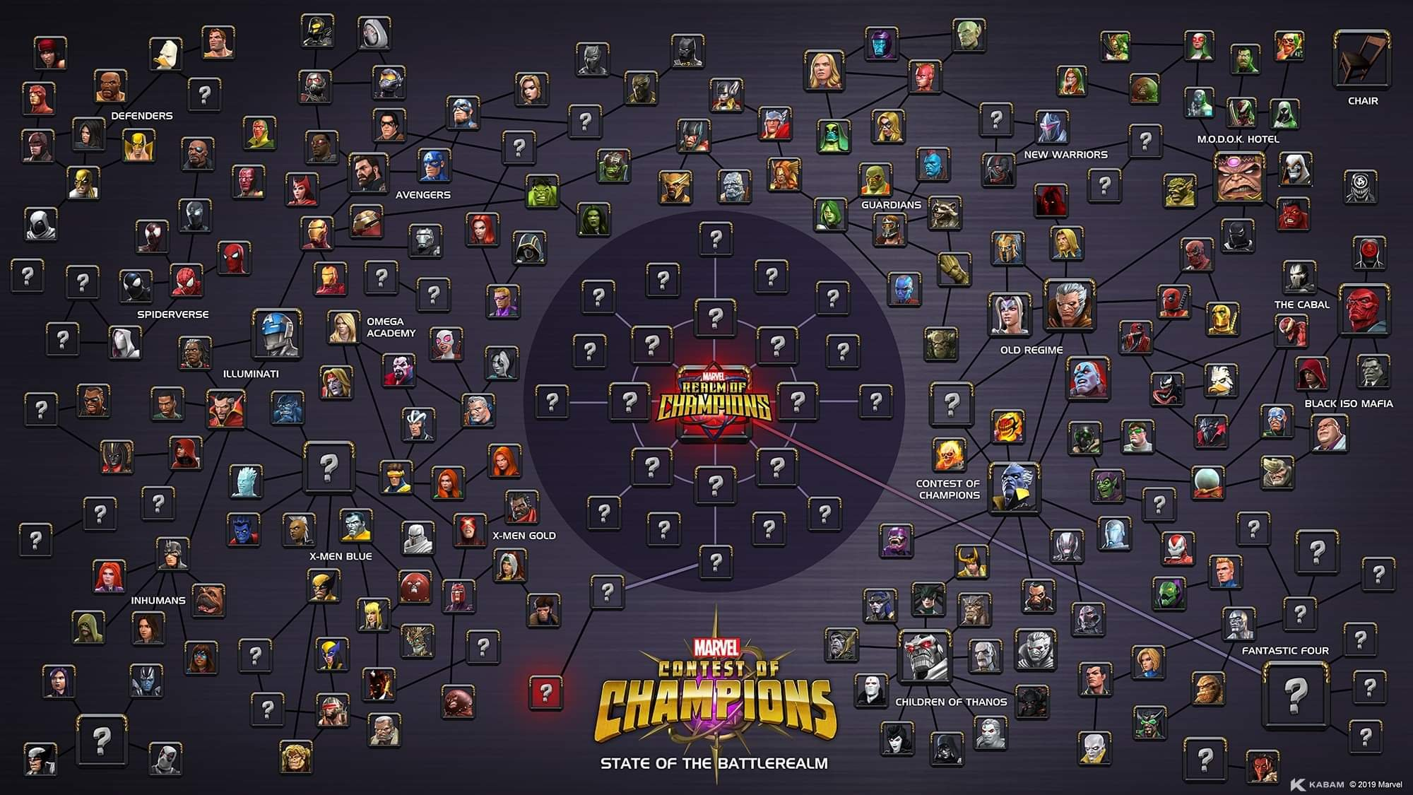 united states sale uk info for List of Champions   Marvel Contest of Champions Wikia ...