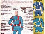 Uniformes da S.H.I.E.L.D.
