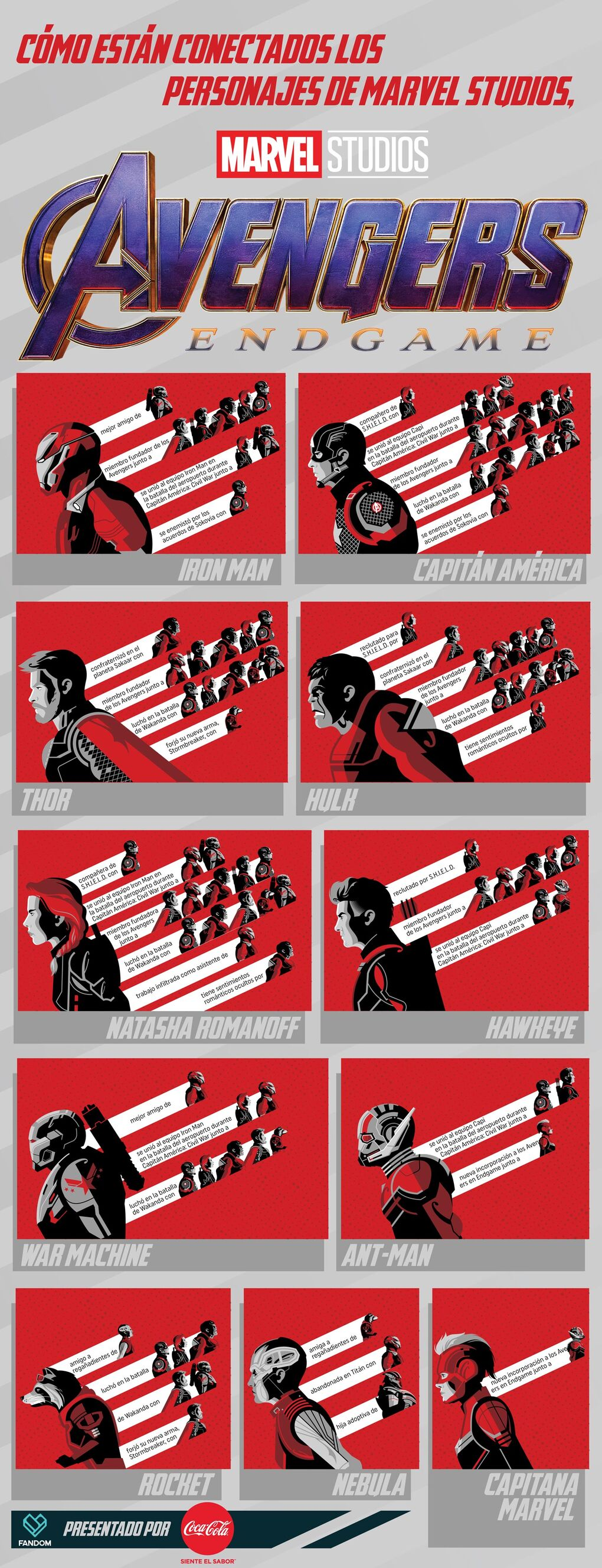 Avengers InfoGraphic Final