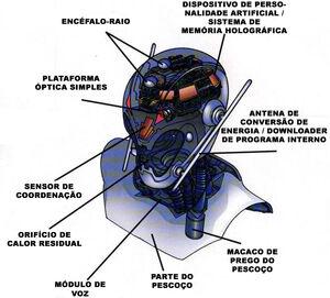 Cabeça Ultron