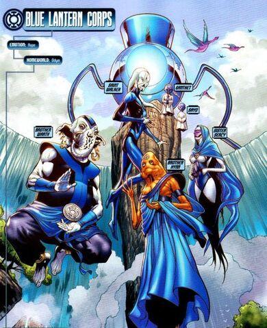 File:Blue Lantern Corps 03.jpg