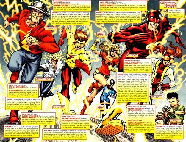 File:Flash Family 012.jpg