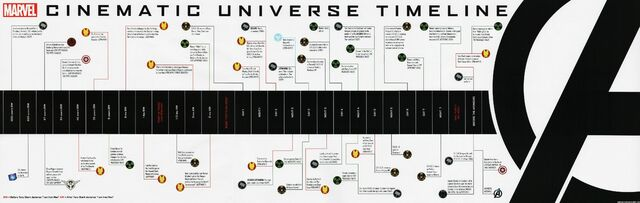 Marvel Cinematic Universe (saga) 640?cb=20120719143249