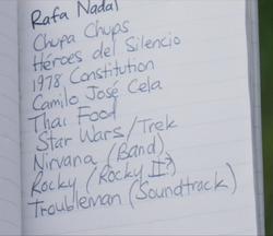 Lista de Cap España
