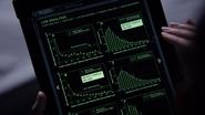 GH-325 Lab Analysis