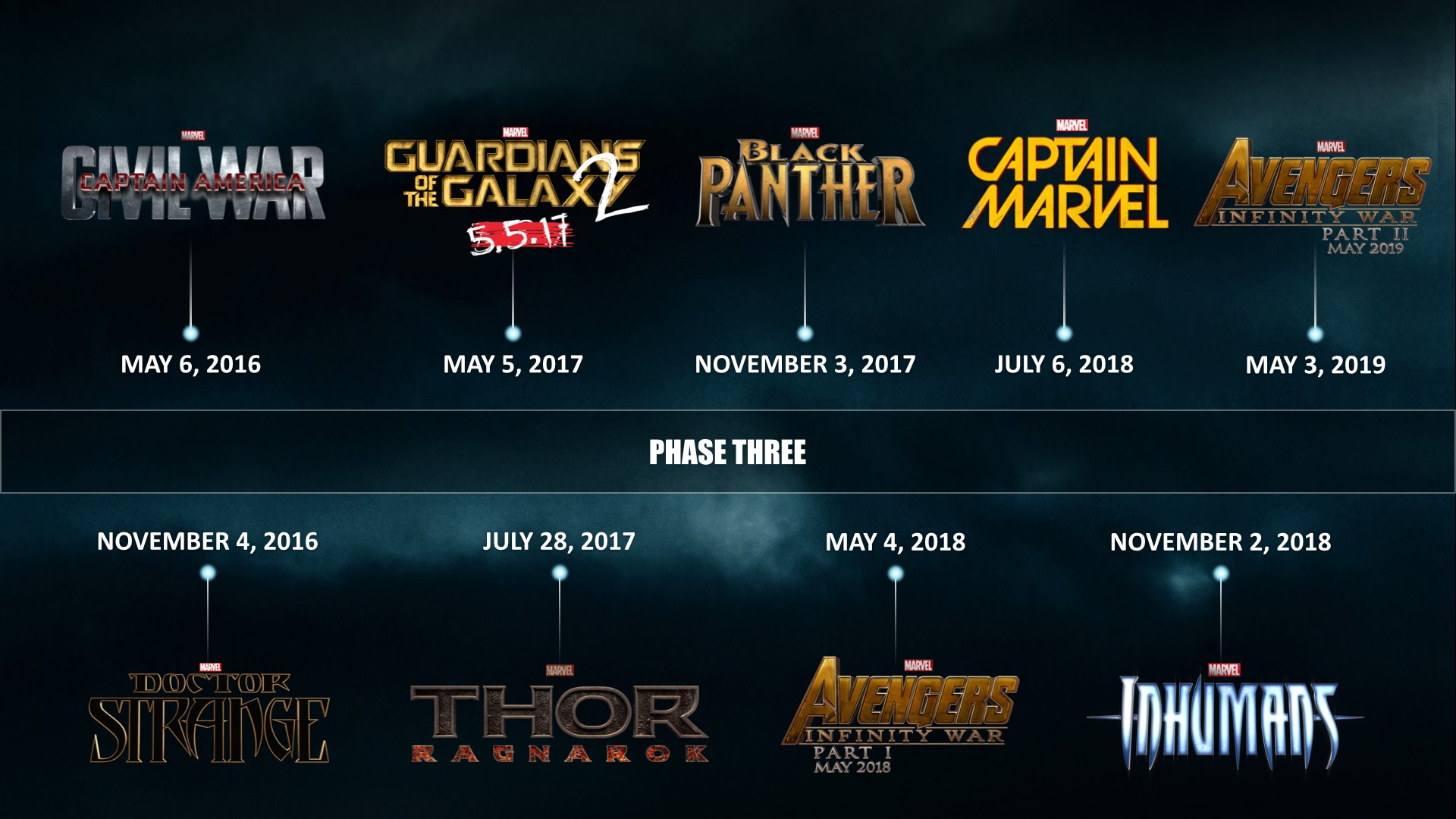 image - marvel-phase-3-timeline | marvel cinematic universe wiki