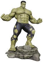 Swamp Hulk