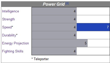 Power gridssss