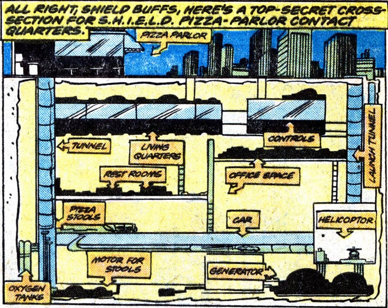 SHIELD pizza parlor schematic Marvel Two-In-One 26