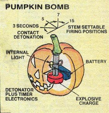 Pumpkin Bomb | Marvel Database | FANDOM powered by Wikia