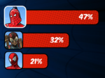 Community Vote -2 Spider-Man Unlimited (video game)