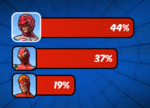 Community Vote -4 Spider-Man Unlimited (video game)