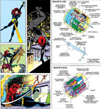 Black Widow Gauntlets from Official Handbook of the Marvel Universe Vol 2 2