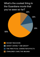 INEX GOTG Infographic Q3-R2