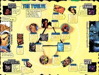 The Twelve (Mutants) (Earth-616) 001