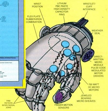 Iron Man Diagram - Find Wiring Diagram •