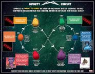 Infinity Countdown - Infinity Circuit 001