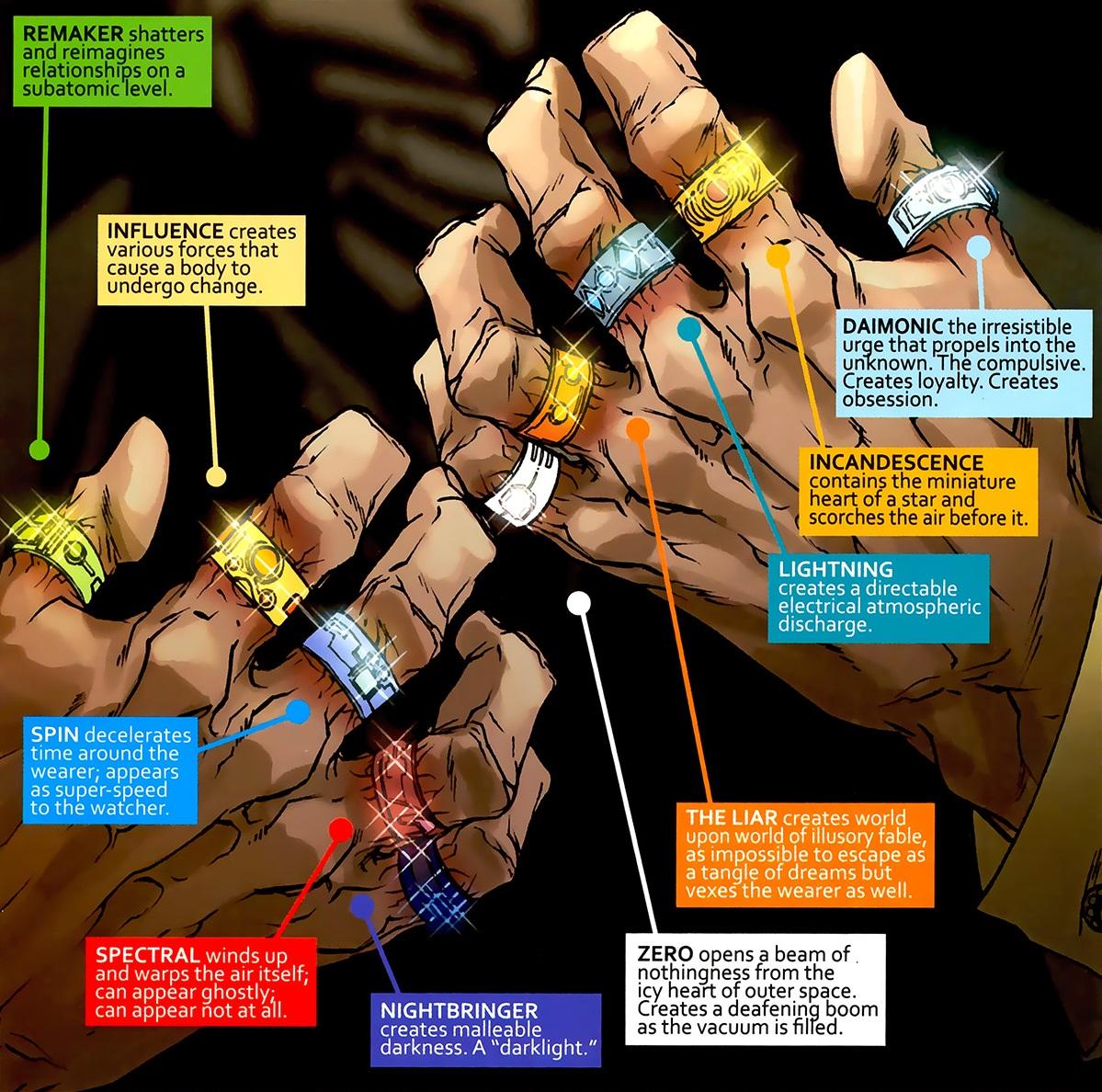 prix plancher le plus fiable images officielles Mandarin's Rings | Marvel Database | FANDOM powered by Wikia