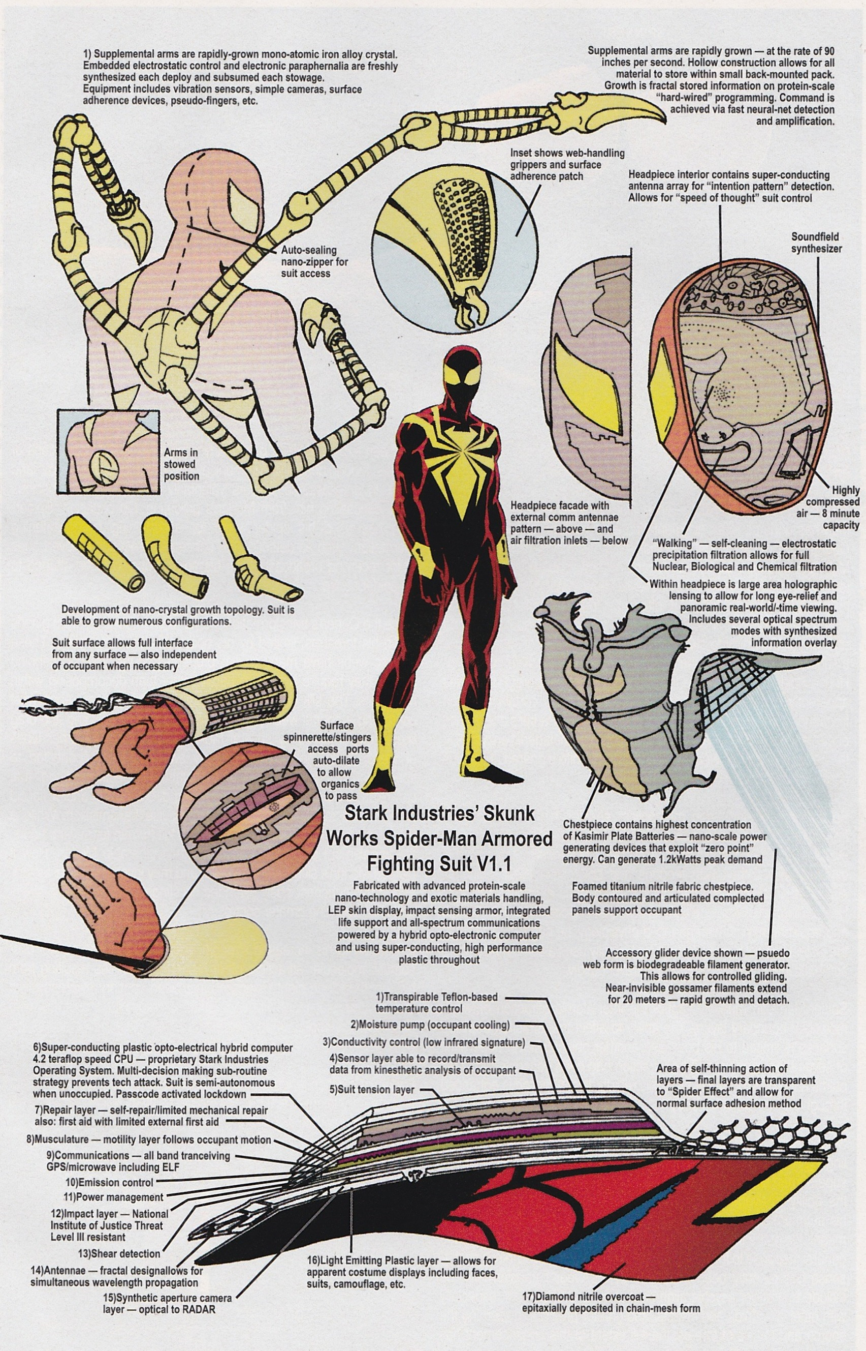 Iron Spider Armor V1.1 From Official Handbook Of The Marvel Universe Vol 5  Spider Man   Back In Black