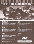 Death of Spider-Man Checklist