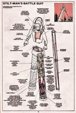 Stilt-Man's Suit from Official Handbook of the Marvel Universe Vol 1 10 0001