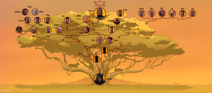 Black Panther Royal Family Tree