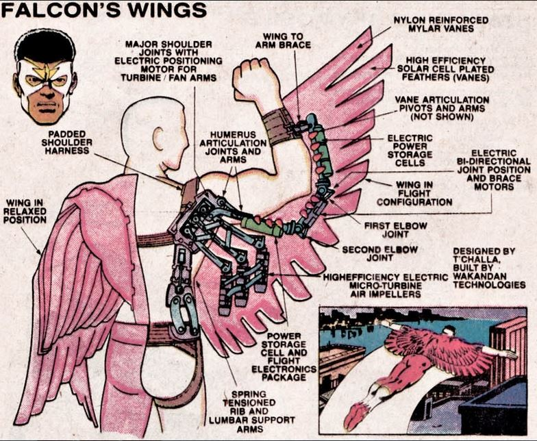 Falcon 01000jpg  sc 1 st  Marvel Heroic Roleplaying Wiki - Fandom & Falcon Flight Harness | Marvel Heroic Roleplaying Wiki | FANDOM ...