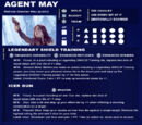 Agent May (Agents of S.H.I.E.L.D., Hero Datafile)