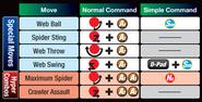 Spider-manh