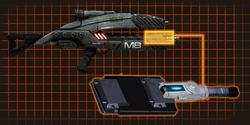 ME2 research - AR penetration