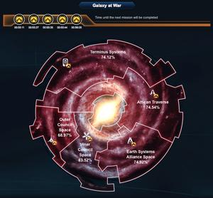 Galaxy-at-war