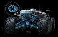MEA Nomad Torque Management (6WD).png