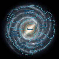 Secciones Vía Láctea General