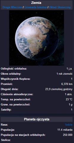PlanetZiemia