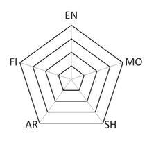Mech graph1400